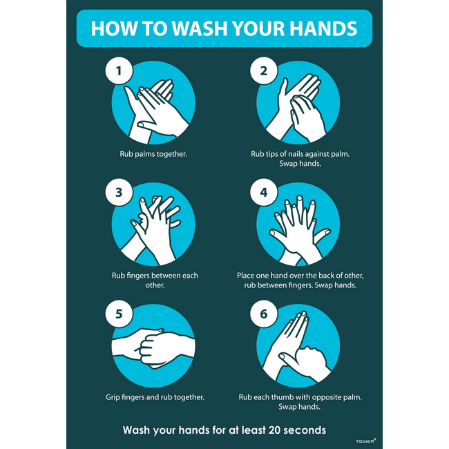 Picture of ABS Signage - Hygiene - How to Wash Your hands - 210 x 148mm - SIGNHWI